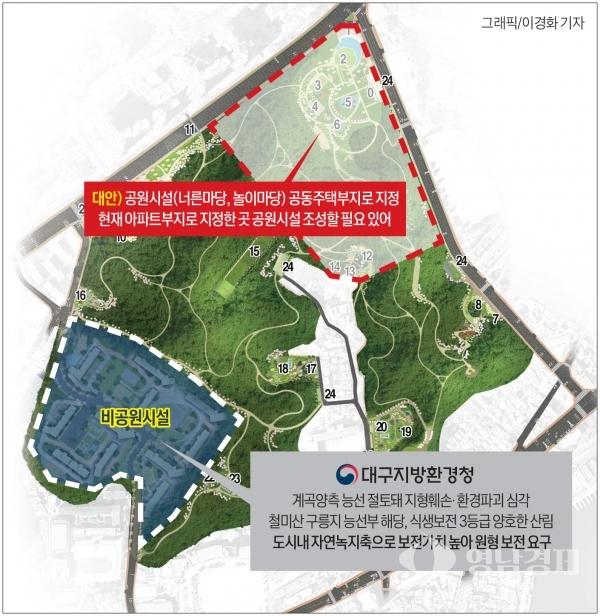 환경청에 제동 걸린 학산공원...사업자 편의로 지정한 아파트 부지는 원형보전 지역